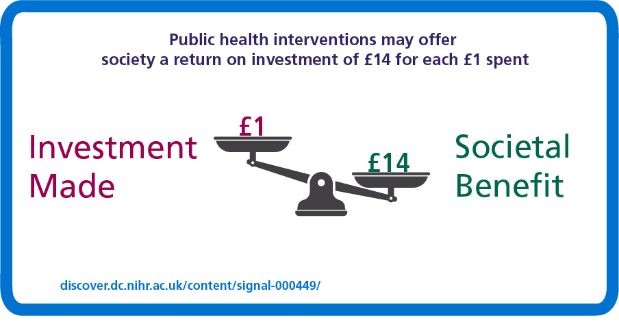 Investment in public health