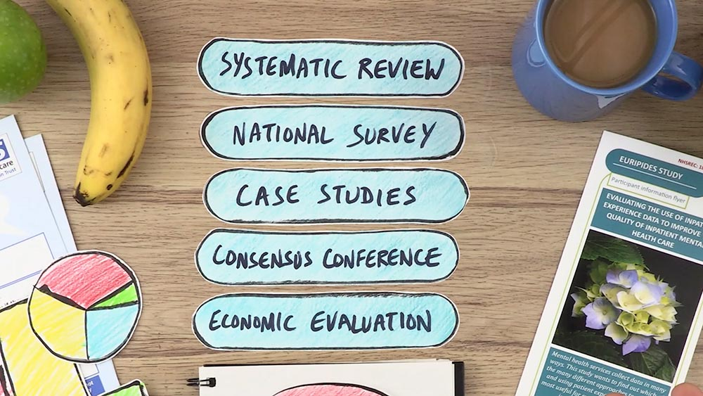 A still from a study video. The image reads 'Systematic review, national survey, case studies, consensus conference, economic evaluation'